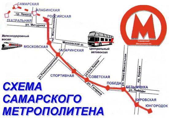 Схема линий метро Самары.